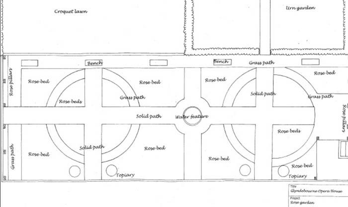 The design for the rose garden